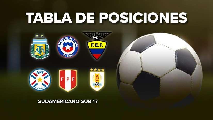 Sudamericano Sub 17: así se mueve la tabla de posiciones del hexagonal final