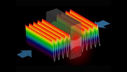Científicos inventan el antiláser en la Universidad de Yale
