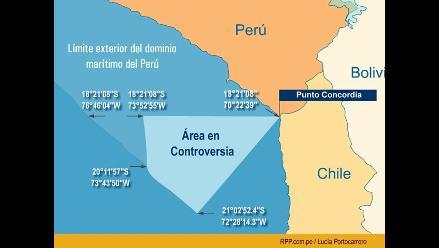Chile presenta dúplica de 300 páginas ante La Haya
