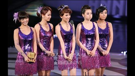 Wonder Girls ocupa primer lugar en lista de Billboard Kpop