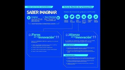 IPAE propone un modelo de gestión de la innovación para el Perú