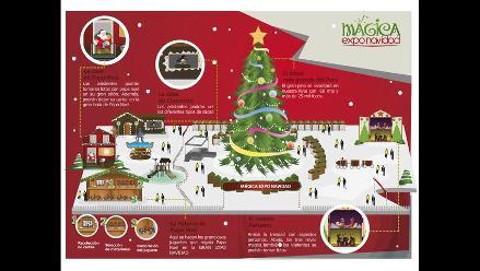 Miles de niños del cono norte disfrutarán de la Villa de Papá Noel