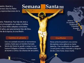 Semana Santa: Pasión, Muerte y Resurrección de Jesús