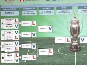 Conoce los emparejamientos de la etapa nacional de la Copa Perú