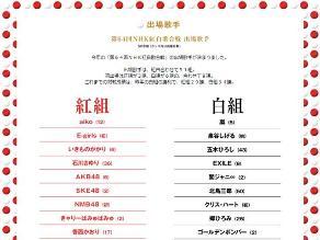 NHK revela artistas invitados para el Kohaku Uta Gassen 2013