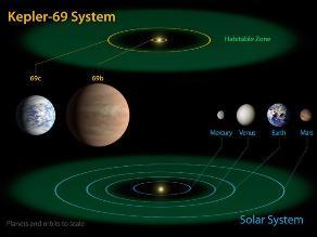La NASA descubre cinco nuevos planetas rocosos