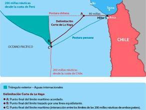 Chile afirma que el triángulo externo pertenece a aguas internacionales