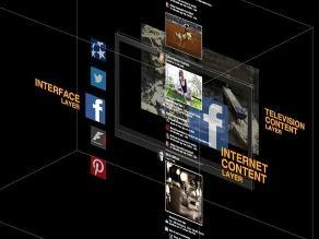 Desarrollan interfaz futurista para todos los televisores 3D