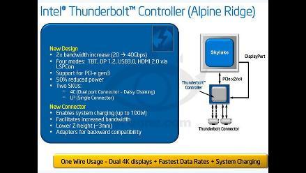 Thunderbolt 3 duplicará la transmisión de datos