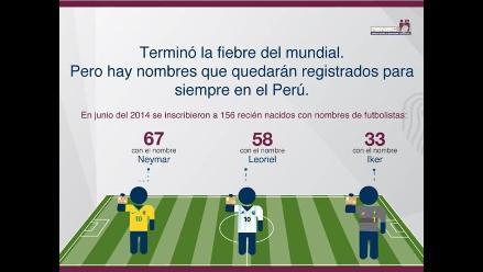 Neymar, Leonel e Iker, los nombres que ´rayaron´ en Perú en época de Mundial
