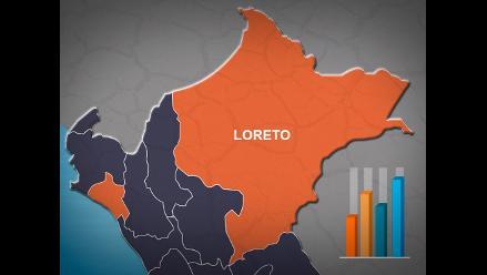 Conoce las preferencias electorales para la Presidencia Regional de Loreto