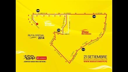 Conoce la ruta de la Maratón RPP Scotiabank 2014 en sus 10 y 21 kilómetros