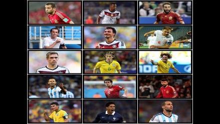 FIFA da lista de 20 defensas preseleccionados para el Once Mundial 2014