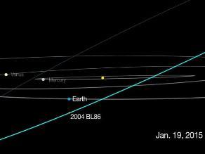 Asteroide 2004 BL86 pasará hoy cerca de la Tierra