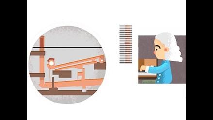 Google celebra los 360 años del nacimiento del inventor del piano