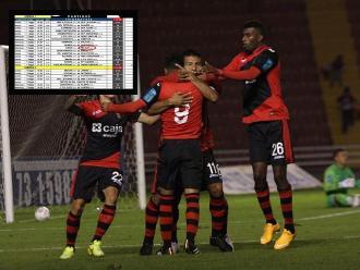 Copa Sudamericana: Conmebol considera a Melgar un equipo boliviano