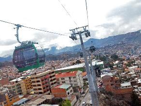 Teleférico: así funciona este medio de transporte en La Paz