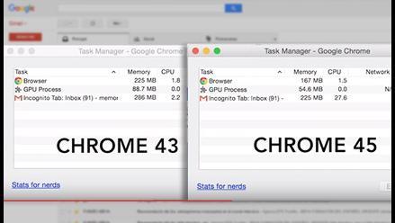 Google Chrome consumirá menos memoria y energía