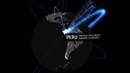 Mapa interactivo muestra el flujo comercial de armas en el mundo