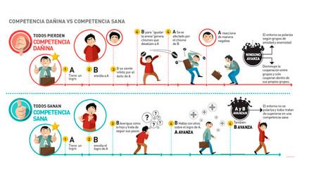 El 94 % de peruanos piensa que se puede progresar trabajando duro