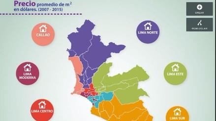 ¿Cuánto subieron los departamentos en cada zona de Lima entre 2007 y 2015? [INTERACTIVO]