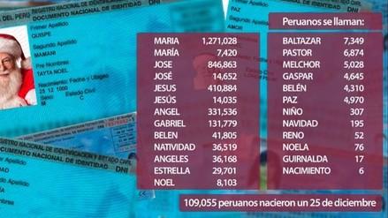 Facebook: millones de peruanos llevan a la Navidad en sus nombres
