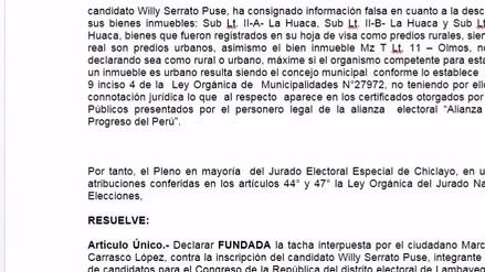 JEE de Chiclayo declara fundada tacha contra exalcalde Willy Serrato Puse de APP