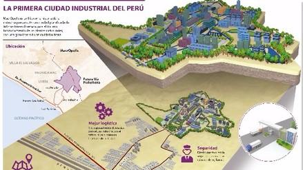 La primera ciudad industrial del Perú se construirá en Lurín y será así