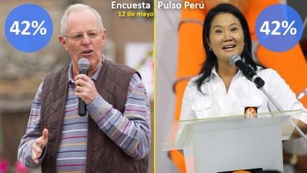 Encuesta Pulso Perú: empate entre PPK con 42,3% y Keiko Fujimori 42,3%