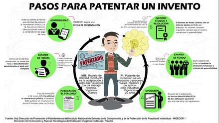 Conoce los pasos para patentar tu invento