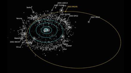 Descubren nuevo planeta enano en el Sistema Solar