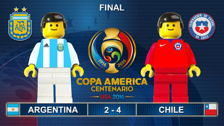 YouTube: recrearon la final de la Copa América al estilo de Lego