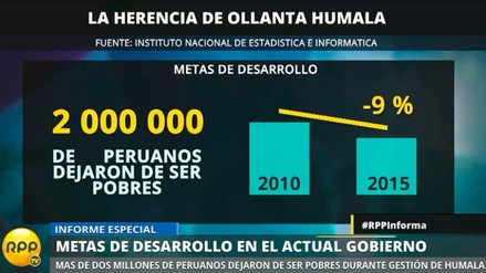 Video: la herencia que Ollanta Humala le deja a PPK en reducción de pobreza