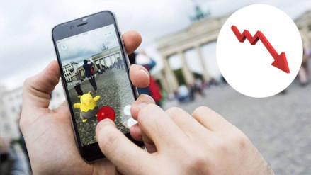¿Se acabó la moda? Pokémon Go pierde 12 millones de usuarios en agosto