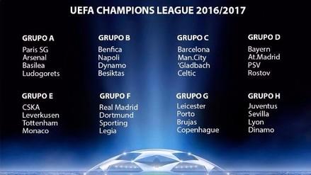 Champions League: así quedaron los emparejamientos en la fase de grupos