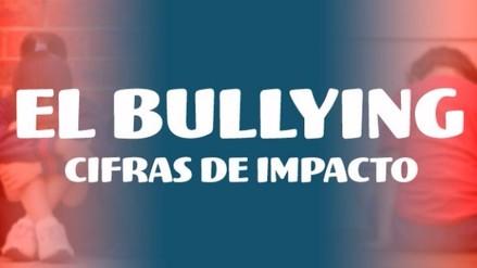 Infografía: El bullying en cifras