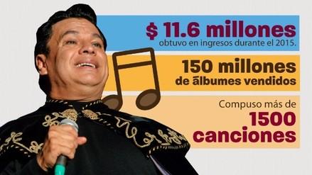 Gráfica: las millonarias cifras de la carrera de Juan  Gabriel