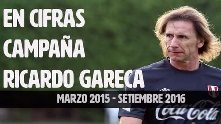 Ricardo Gareca perdió más partidos de los que ganó dirigiendo a Perú