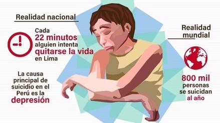 Suicidio: Las alarmantes cifras que deja cada año en el Perú y el mundo [INFOGRAFÍA]