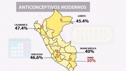 ¿En qué regiones se utilizan menos métodos anticonceptivos?