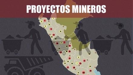 Conoce el mapa de proyectos mineros del Perú