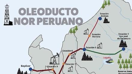 ¿Dónde está el Oleoducto Nor Peruano y cuánto petróleo transporta?