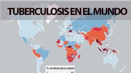 Una cuarta parte de la población mundial infectada con Tuberculosis