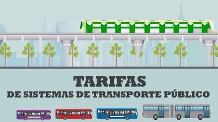 Conoce la evolución de las tarifas en los sistemas de transporte público