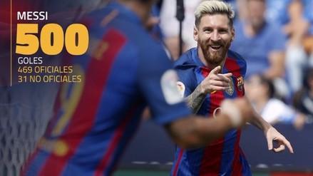 Messi llegó a los 500 goles con la camiseta del Barcelona