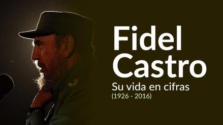 Fidel Castro: su vida en cifras