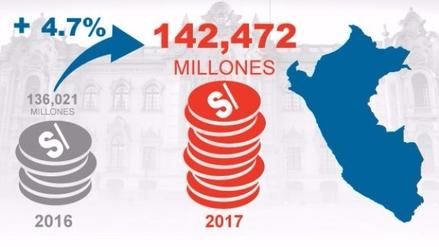 Sepa todo sobre el presupuesto público 2017