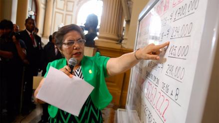 Luz Salgado prometió renunciar si hay algún acto de corrupción