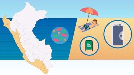 Más del 70% de las playas en el Perú no son saludables