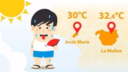 Verano: Entérate de la temperatura año tras año